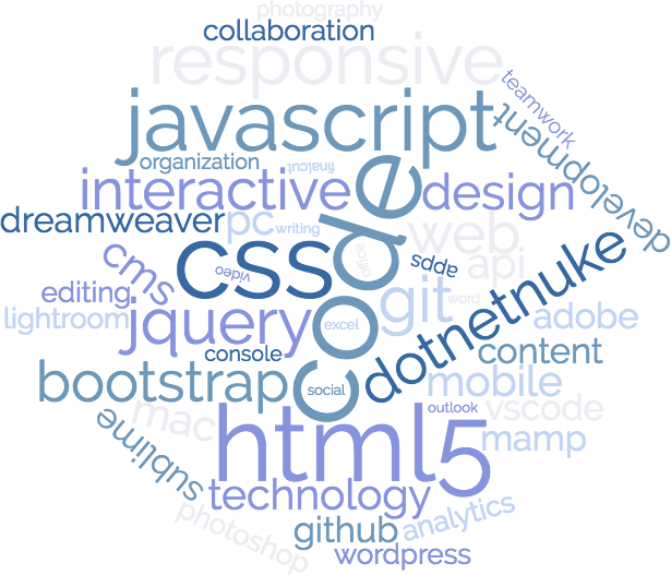 Word cloud of skills and interests, including HTML, CSS, JavaScript, jQuery, Bootstrap, Web Development, Coding, and more.